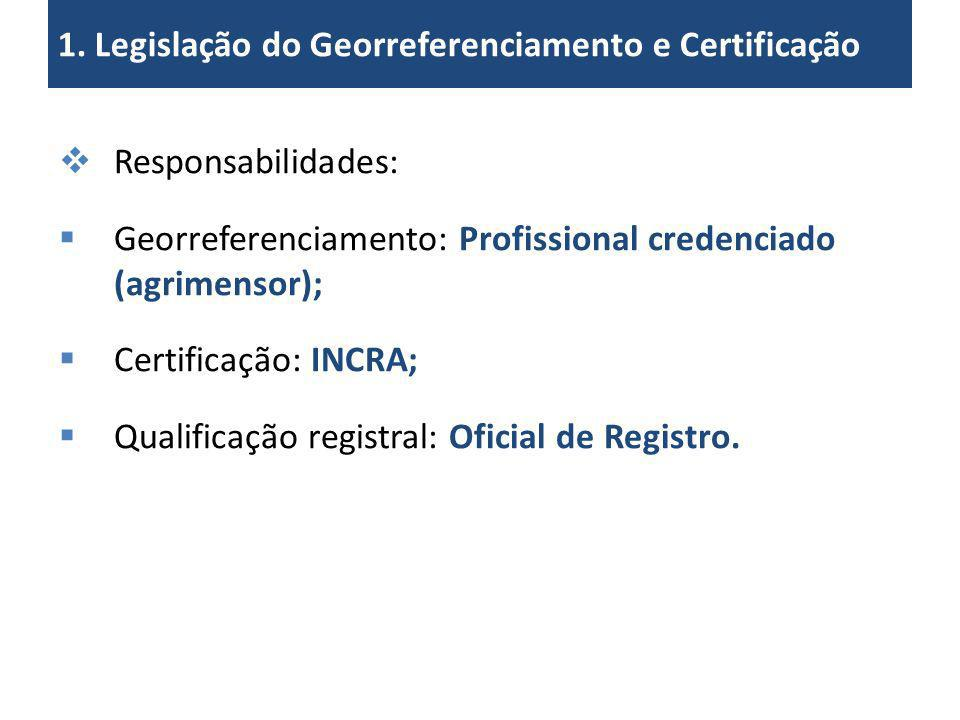 Responsabilidades: Georreferenciamento: Profissional credenciado (agrimensor); Certificação: INCRA; Qualificação registral: Oficial de Registro. 1. Le