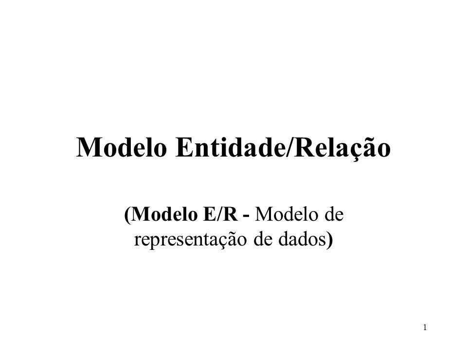 1 Modelo Entidade/Relação (Modelo E/R - Modelo de representação de dados)