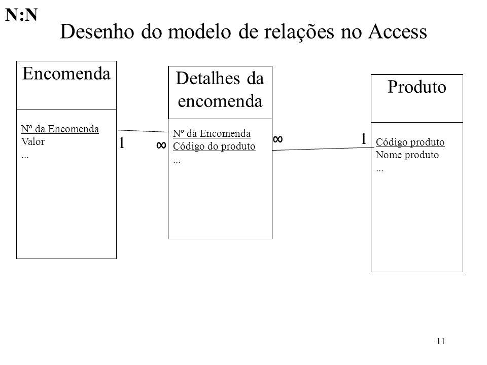 11 Desenho do modelo de relações no Access 1 Nº da Encomenda Valor... Encomenda Nº da Encomenda Código do produto... Detalhes da encomenda Código prod
