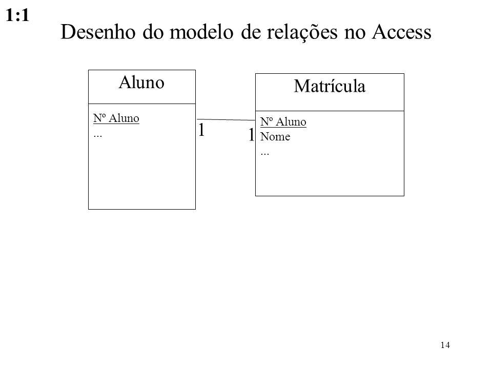 14 Desenho do modelo de relações no Access 1 Nº Aluno... Aluno Nº Aluno Nome... Matrícula 1 1:1