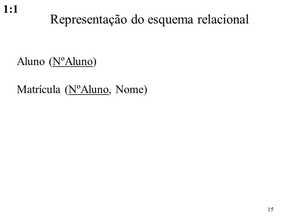 15 Representação do esquema relacional Aluno (NºAluno) Matrícula (NºAluno, Nome) 1:1