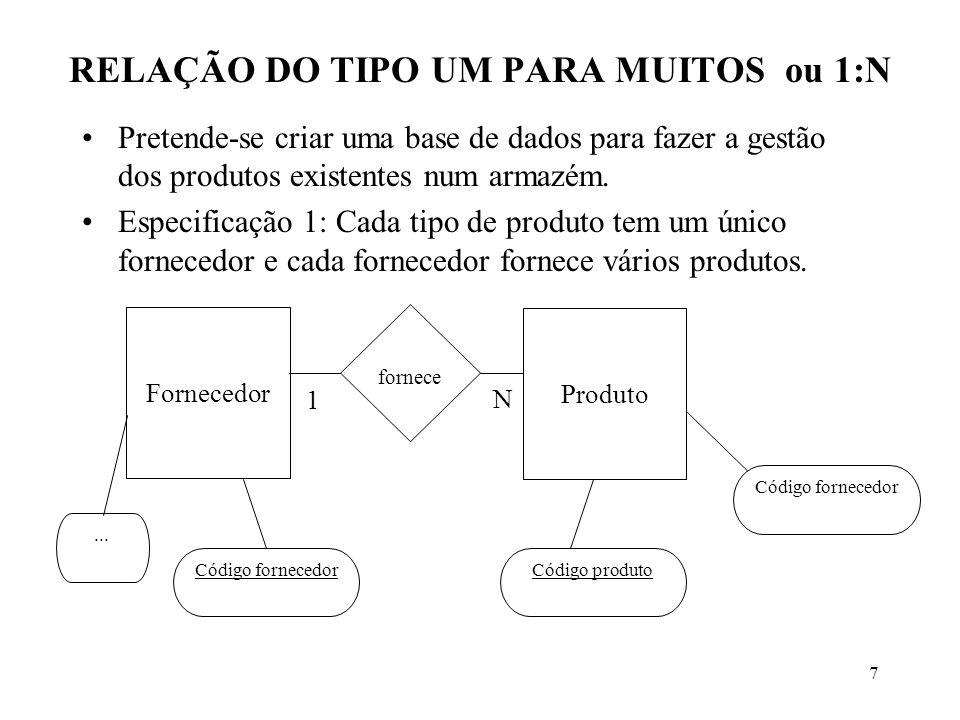 7 RELAÇÃO DO TIPO UM PARA MUITOS ou 1:N Pretende-se criar uma base de dados para fazer a gestão dos produtos existentes num armazém. Especificação 1: