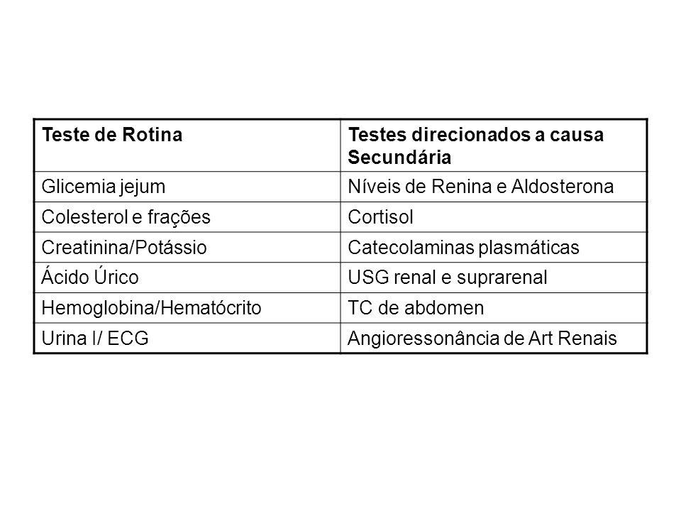 Teste de RotinaTestes direcionados a causa Secundária Glicemia jejumNíveis de Renina e Aldosterona Colesterol e fraçõesCortisol Creatinina/PotássioCat