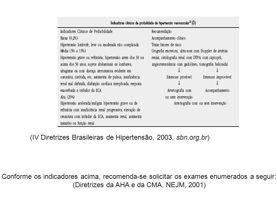 Conforme os indicadores acima, recomenda-se solicitar os exames enumerados a seguir: (Diretrizes da AHA e da CMA, NEJM, 2001) (IV Diretrizes Brasileir