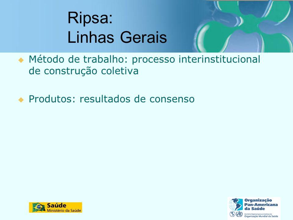 Ripsa: Linhas Gerais Método de trabalho: processo interinstitucional de construção coletiva Produtos: resultados de consenso