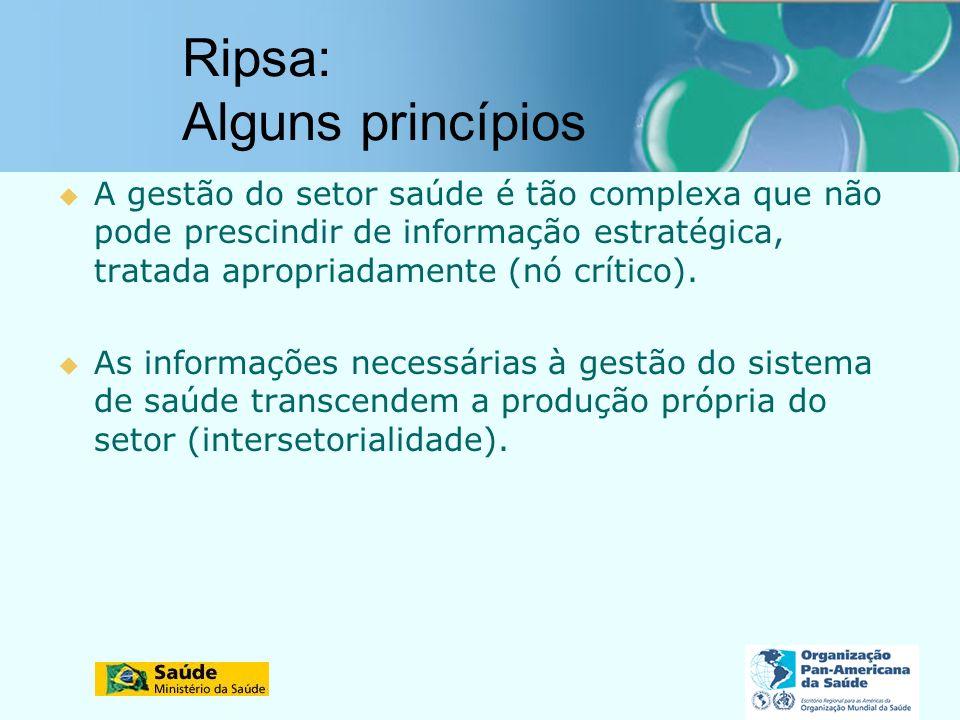 Ripsa: Alguns princípios A gestão do setor saúde é tão complexa que não pode prescindir de informação estratégica, tratada apropriadamente (nó crítico).