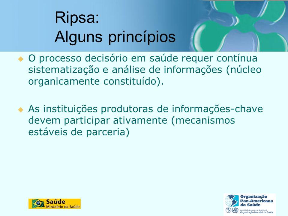 Ripsa: Alguns princípios O processo decisório em saúde requer contínua sistematização e análise de informações (núcleo organicamente constituído). As