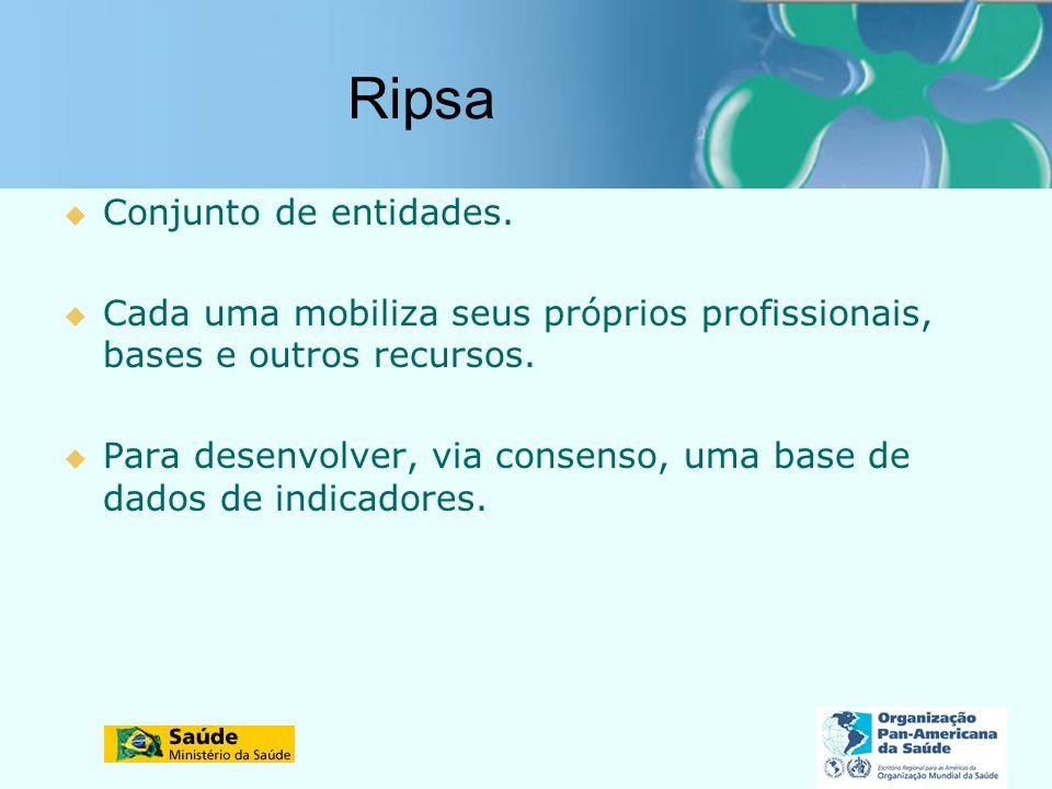 Ripsa Conjunto de entidades. Cada uma mobiliza seus próprios profissionais, bases e outros recursos. Para desenvolver, via consenso, uma base de dados