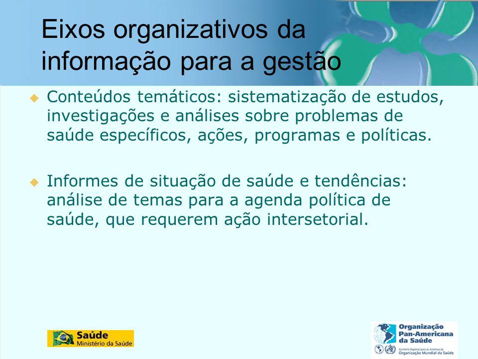 Rede Interagencial de Informação para a Saúde Eixos organizativos da informação para a gestão Conteúdos temáticos: sistematização de estudos, investig