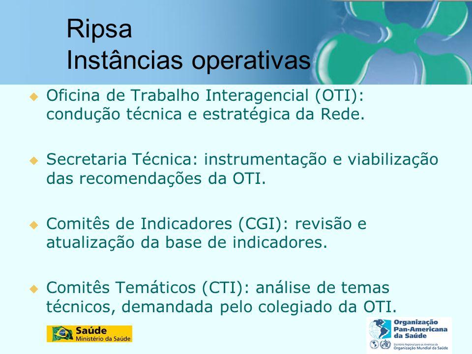 Ripsa Instâncias operativas Oficina de Trabalho Interagencial (OTI): condução técnica e estratégica da Rede. Secretaria Técnica: instrumentação e viab