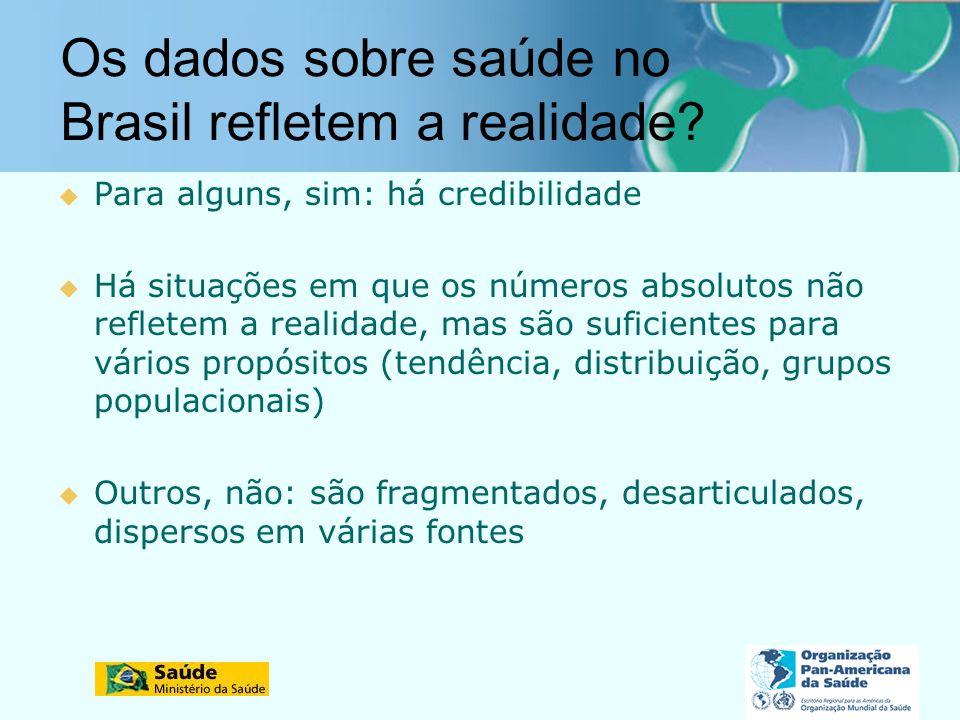 Os dados sobre saúde no Brasil refletem a realidade? Para alguns, sim: há credibilidade Há situações em que os números absolutos não refletem a realid