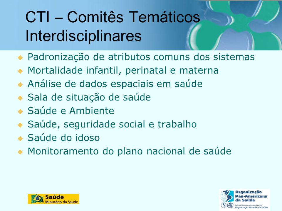 CTI – Comitês Temáticos Interdisciplinares Padronização de atributos comuns dos sistemas Mortalidade infantil, perinatal e materna Análise de dados es