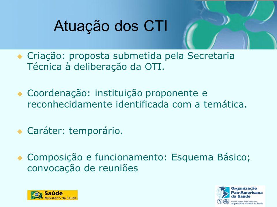 Atuação dos CTI Criação: proposta submetida pela Secretaria Técnica à deliberação da OTI. Coordenação: instituição proponente e reconhecidamente ident