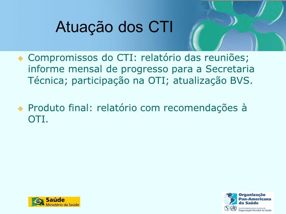 Atuação dos CTI Compromissos do CTI: relatório das reuniões; informe mensal de progresso para a Secretaria Técnica; participação na OTI; atualização B
