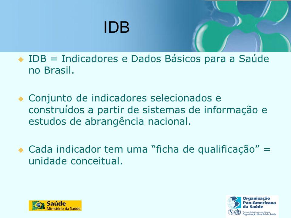 IDB IDB = Indicadores e Dados Básicos para a Saúde no Brasil. Conjunto de indicadores selecionados e construídos a partir de sistemas de informação e