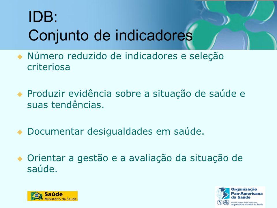 IDB: Conjunto de indicadores Número reduzido de indicadores e seleção criteriosa Produzir evidência sobre a situação de saúde e suas tendências. Docum