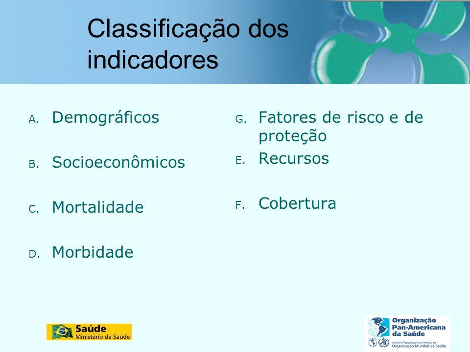 Classificação dos indicadores A. Demográficos B. Socioeconômicos C. Mortalidade D. Morbidade G. Fatores de risco e de proteção E. Recursos F. Cobertur