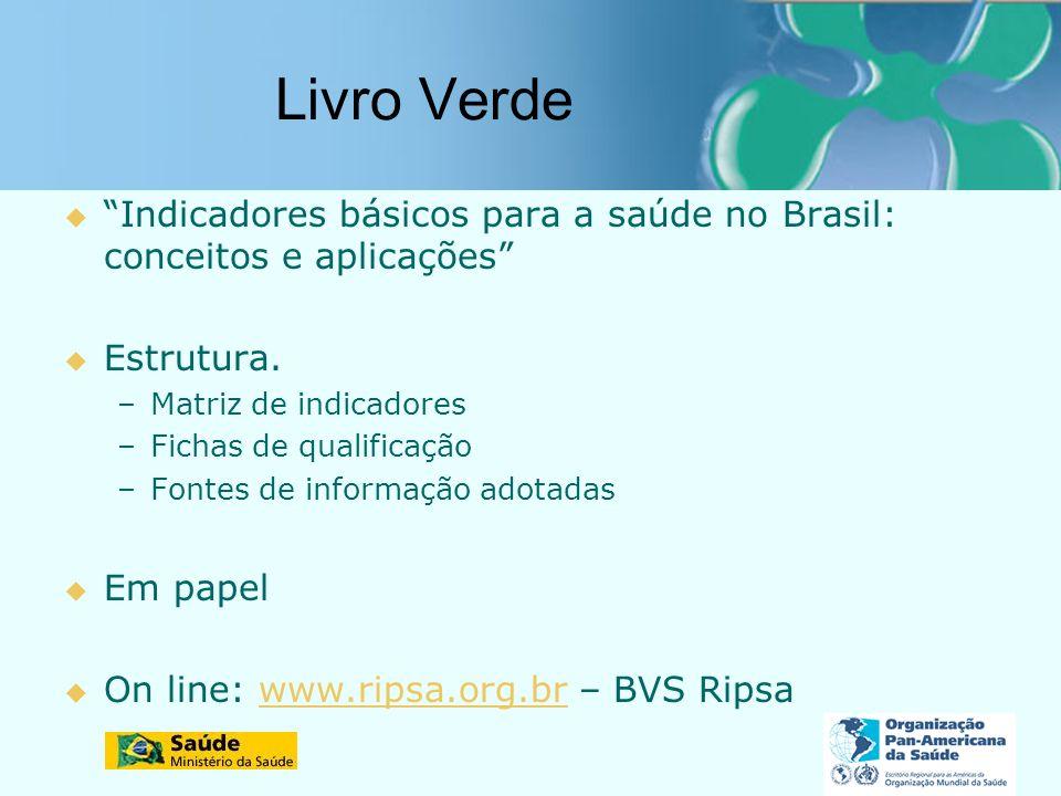Indicadores básicos para a saúde no Brasil: conceitos e aplicações Estrutura. –Matriz de indicadores –Fichas de qualificação –Fontes de informação ado