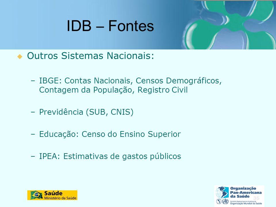 35 IDB – Fontes Outros Sistemas Nacionais: –IBGE: Contas Nacionais, Censos Demográficos, Contagem da População, Registro Civil –Previdência (SUB, CNIS
