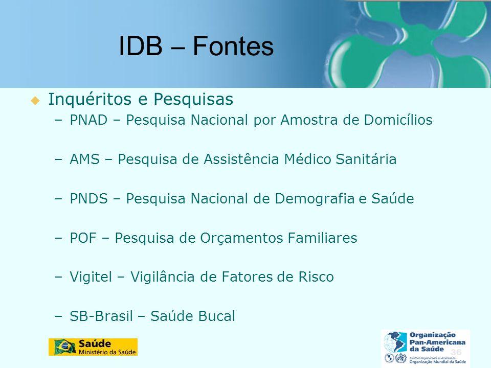 36 IDB – Fontes Inquéritos e Pesquisas –PNAD – Pesquisa Nacional por Amostra de Domicílios –AMS – Pesquisa de Assistência Médico Sanitária –PNDS – Pes