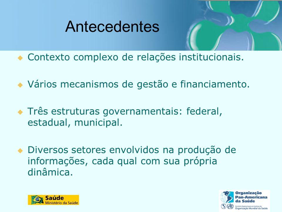 Antecedentes Contexto complexo de relações institucionais. Vários mecanismos de gestão e financiamento. Três estruturas governamentais: federal, estad