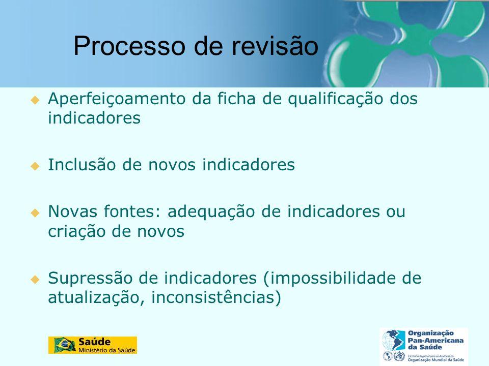 Processo de revisão Aperfeiçoamento da ficha de qualificação dos indicadores Inclusão de novos indicadores Novas fontes: adequação de indicadores ou c