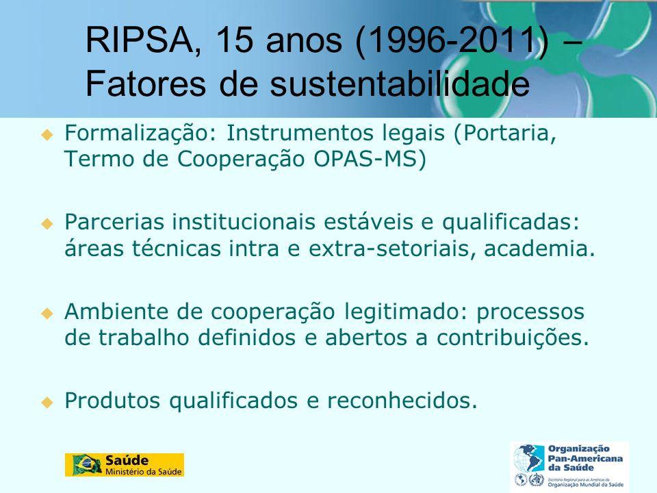 RIPSA, 15 anos (1996-2011) – Fatores de sustentabilidade Formalização: Instrumentos legais (Portaria, Termo de Cooperação OPAS-MS) Parcerias instituci