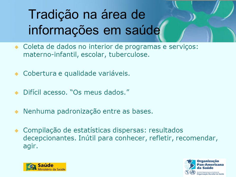 Tradição na área de informações em saúde Coleta de dados no interior de programas e serviços: materno-infantil, escolar, tuberculose. Cobertura e qual