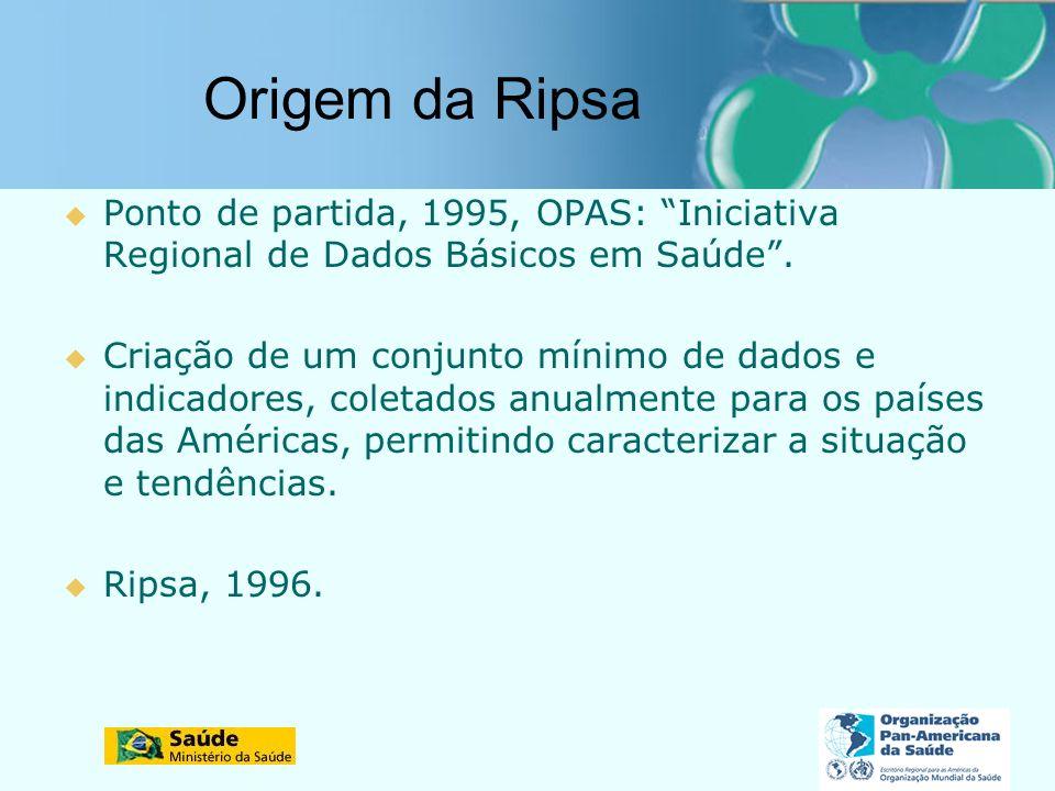 Origem da Ripsa Ponto de partida, 1995, OPAS: Iniciativa Regional de Dados Básicos em Saúde. Criação de um conjunto mínimo de dados e indicadores, col