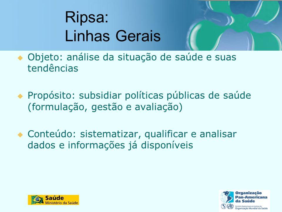 Ripsa: Linhas Gerais Objeto: análise da situação de saúde e suas tendências Propósito: subsidiar políticas públicas de saúde (formulação, gestão e ava