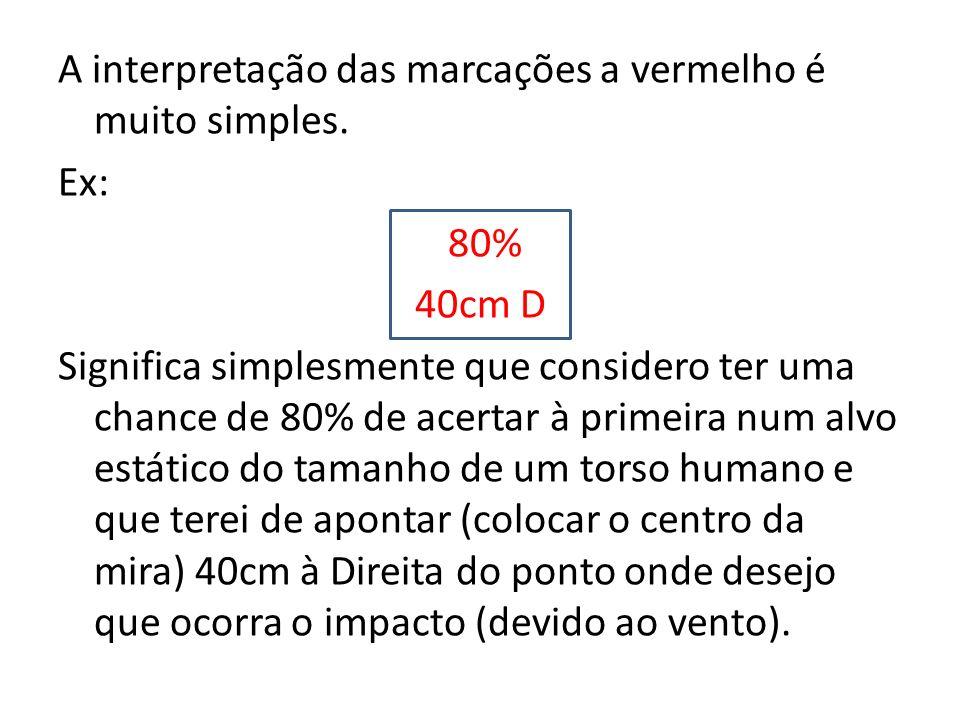 A interpretação das marcações a vermelho é muito simples. Ex: 80% 40cm D Significa simplesmente que considero ter uma chance de 80% de acertar à prime