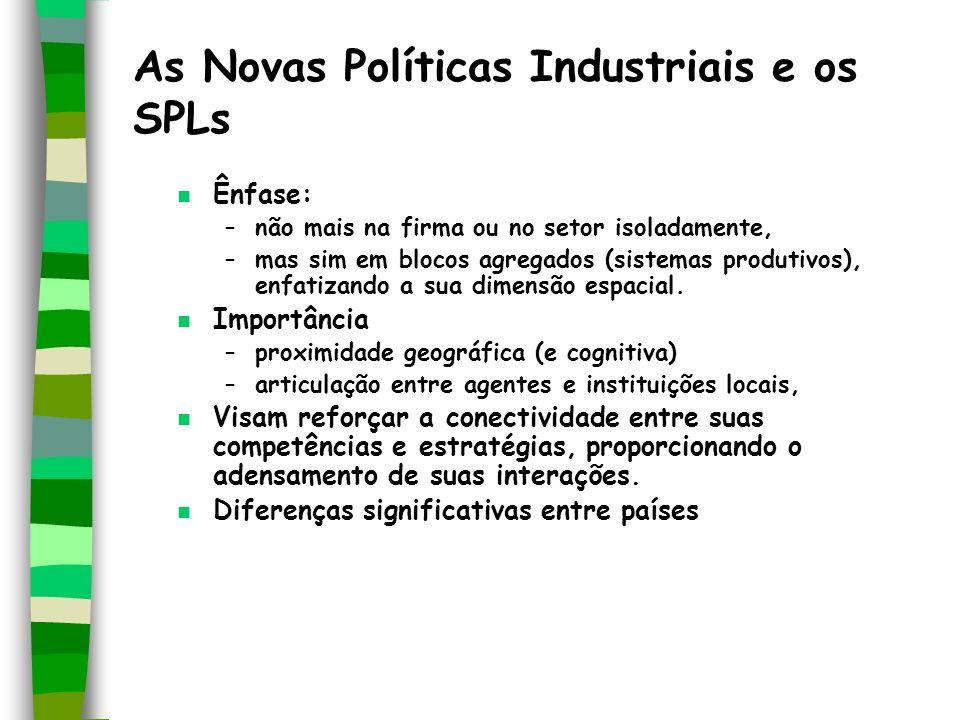 As Novas Políticas Industriais e os SPLs n Ênfase: –não mais na firma ou no setor isoladamente, –mas sim em blocos agregados (sistemas produtivos), en