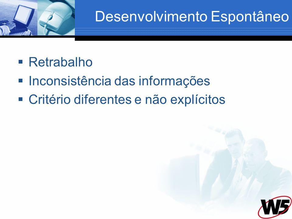 Desenvolvimento Espontâneo Retrabalho Inconsistência das informações Critério diferentes e não explícitos
