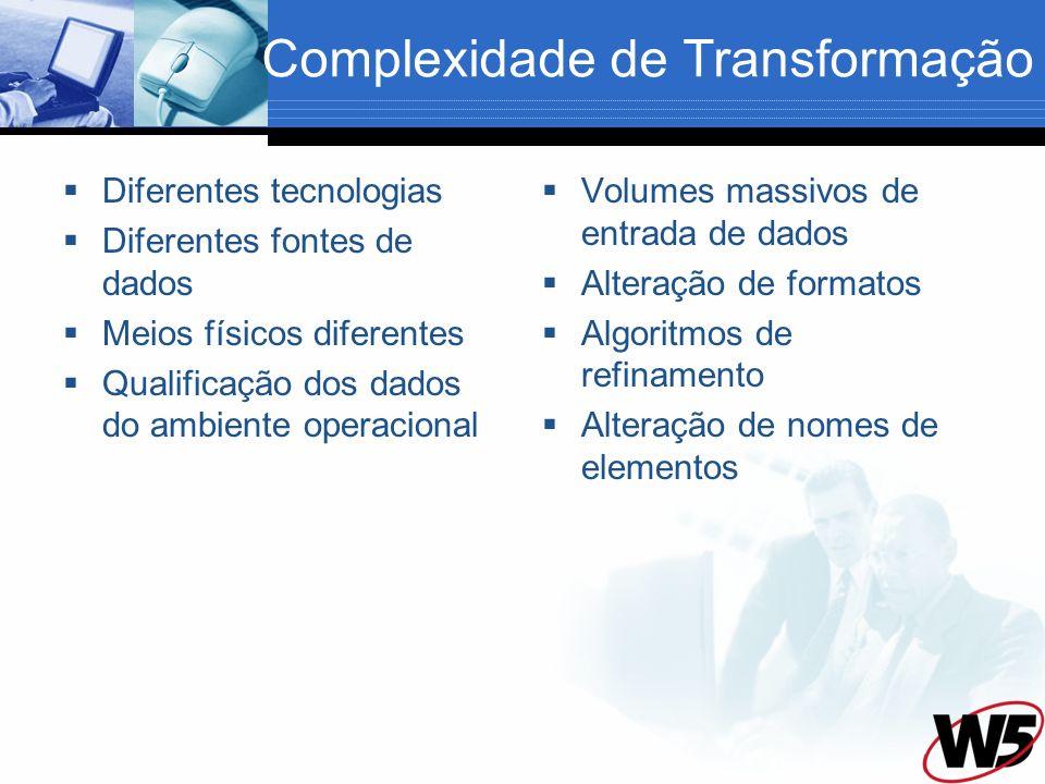 Complexidade de Transformação Diferentes tecnologias Diferentes fontes de dados Meios físicos diferentes Qualificação dos dados do ambiente operacional Volumes massivos de entrada de dados Alteração de formatos Algoritmos de refinamento Alteração de nomes de elementos