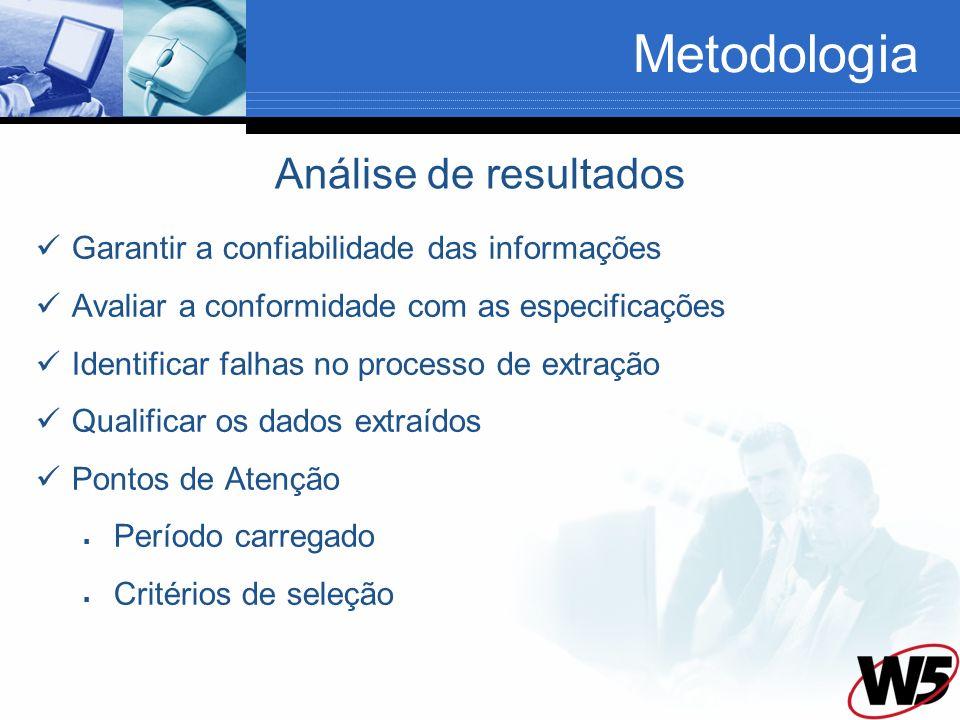 Metodologia Garantir a confiabilidade das informações Avaliar a conformidade com as especificações Identificar falhas no processo de extração Qualificar os dados extraídos Pontos de Atenção Período carregado Critérios de seleção Análise de resultados