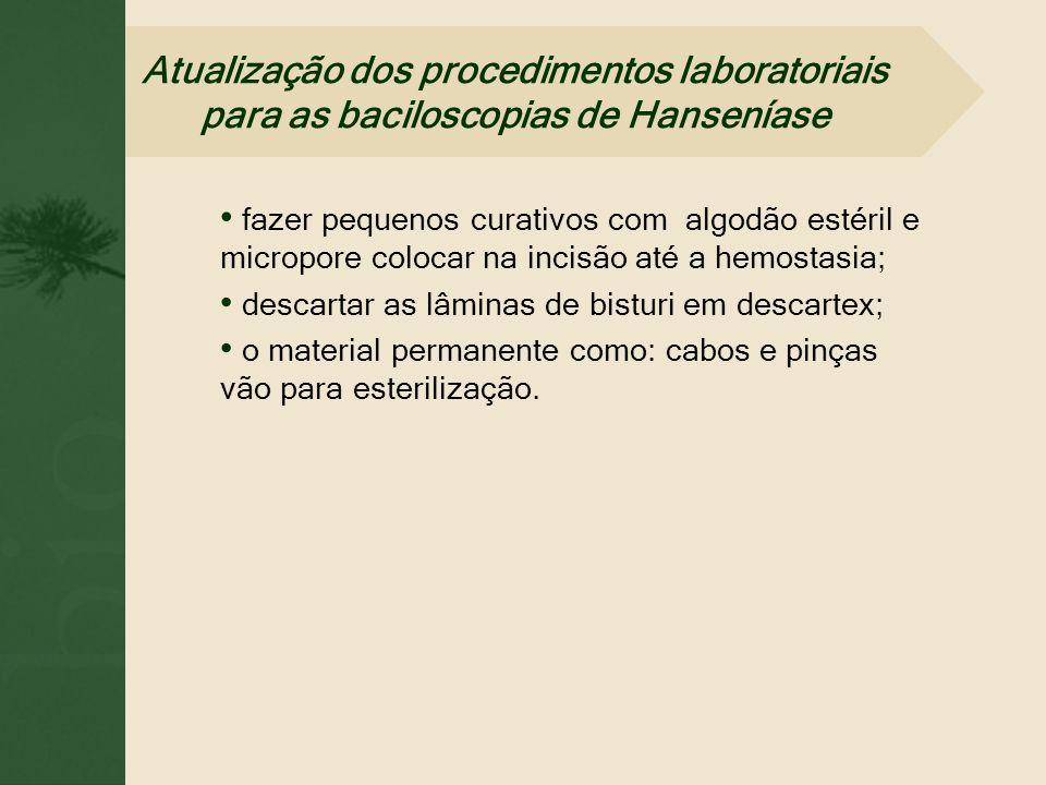 fazer pequenos curativos com algodão estéril e micropore colocar na incisão até a hemostasia; descartar as lâminas de bisturi em descartex; o material