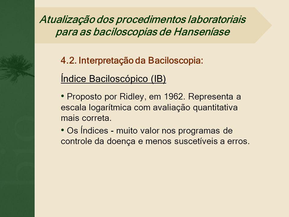 4.2. Interpretação da Baciloscopia: Índice Baciloscópico (IB) Proposto por Ridley, em 1962. Representa a escala logarítmica com avaliação quantitativa