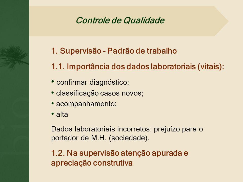 1. Supervisão – Padrão de trabalho 1.1. Importância dos dados laboratoriais (vitais): confirmar diagnóstico; classificação casos novos; acompanhamento