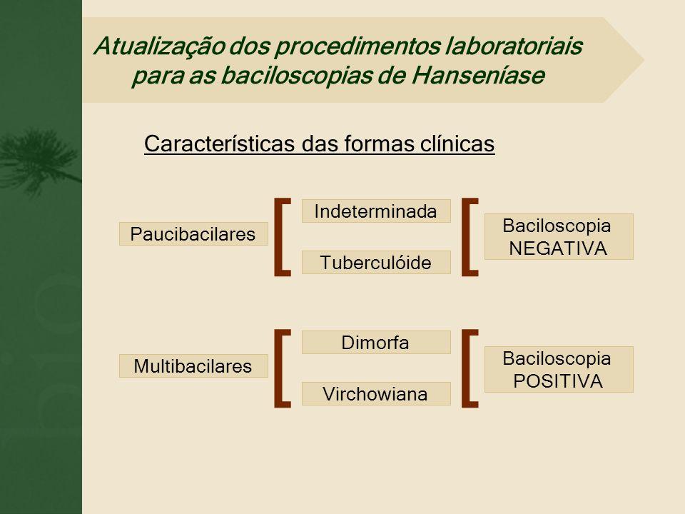 Características das formas clínicas Paucibacilares Multibacilares Indeterminada Tuberculóide Dimorfa Virchowiana Baciloscopia NEGATIVA Baciloscopia PO