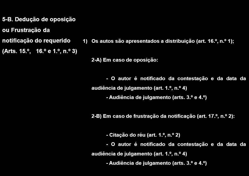 5-B. Dedução de oposição ou Frustração da notificação do requerido (Arts. 15.º, 16.º e 1.º, n.º 3) 1)Os autos são apresentados a distribuição (art. 16