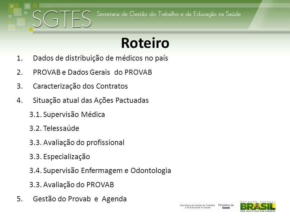 Roteiro 1.Dados de distribuição de médicos no país 2.PROVAB e Dados Gerais do PROVAB 3.Caracterização dos Contratos 4.Situação atual das Ações Pactuadas 3.1.