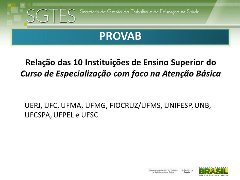 Relação das 10 Instituições de Ensino Superior do Curso de Especialização com foco na Atenção Básica UERJ, UFC, UFMA, UFMG, FIOCRUZ/UFMS, UNIFESP, UNB, UFCSPA, UFPEL e UFSC PROVAB