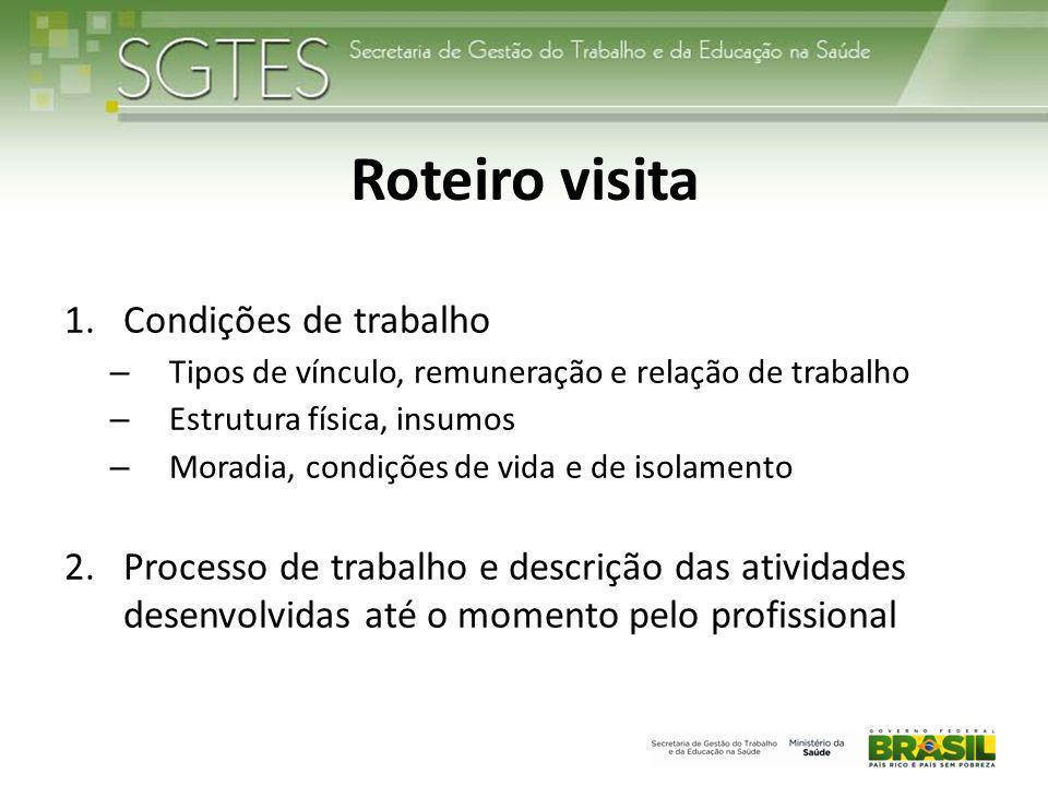 Roteiro visita 1.Condições de trabalho – Tipos de vínculo, remuneração e relação de trabalho – Estrutura física, insumos – Moradia, condições de vida
