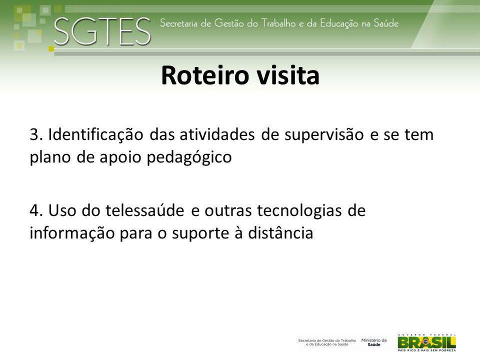 Roteiro visita 3.Identificação das atividades de supervisão e se tem plano de apoio pedagógico 4.