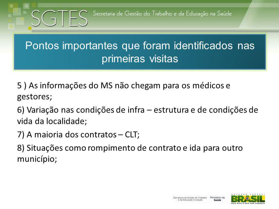 Pontos importantes que foram identificados nas primeiras visitas 5 ) As informações do MS não chegam para os médicos e gestores; 6) Variação nas condi