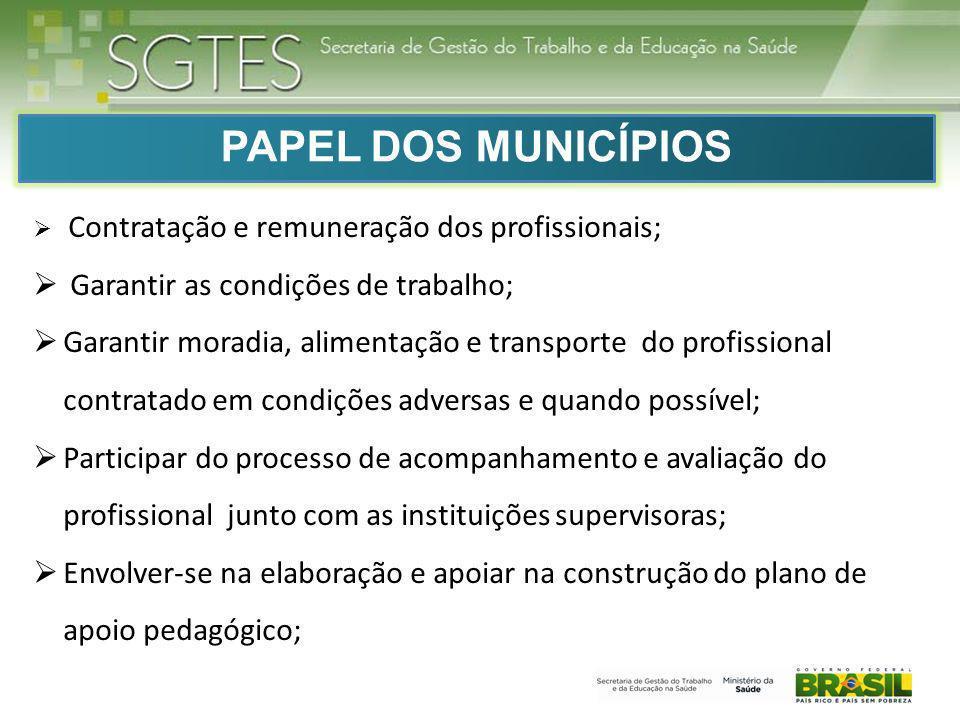 PAPEL DOS MUNICÍPIOS Contratação e remuneração dos profissionais; Garantir as condições de trabalho; Garantir moradia, alimentação e transporte do pro