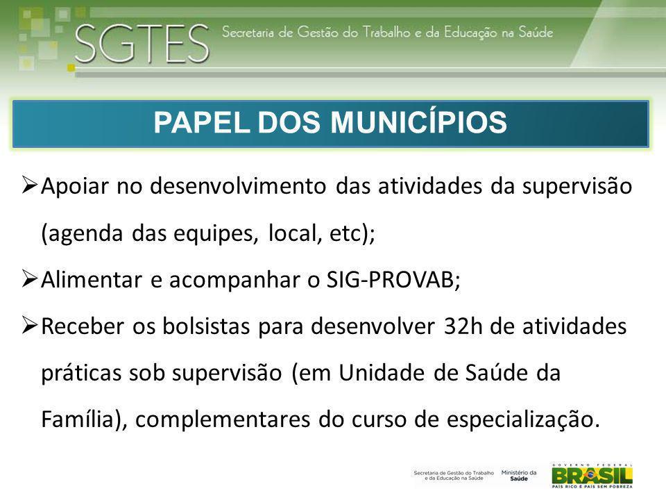 PAPEL DOS MUNICÍPIOS Apoiar no desenvolvimento das atividades da supervisão (agenda das equipes, local, etc); Alimentar e acompanhar o SIG-PROVAB; Rec