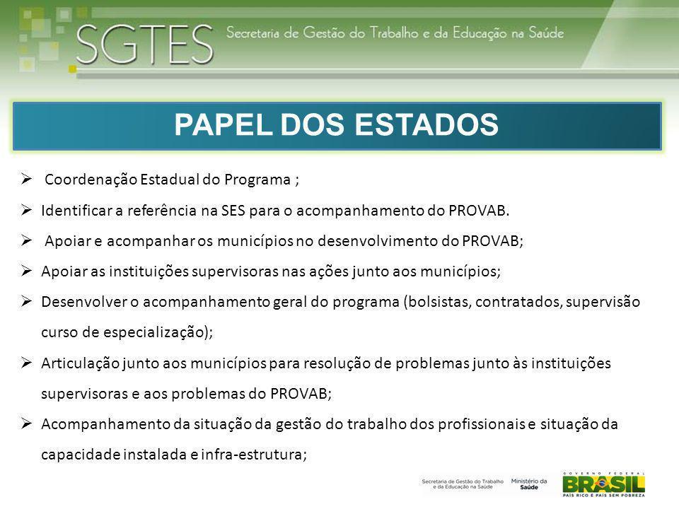 PAPEL DOS ESTADOS Coordenação Estadual do Programa ; Identificar a referência na SES para o acompanhamento do PROVAB. Apoiar e acompanhar os município