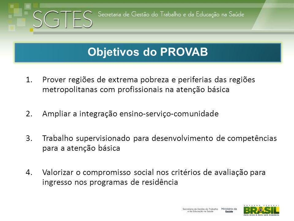 1.Prover regiões de extrema pobreza e periferias das regiões metropolitanas com profissionais na atenção básica 2.Ampliar a integração ensino-serviço-