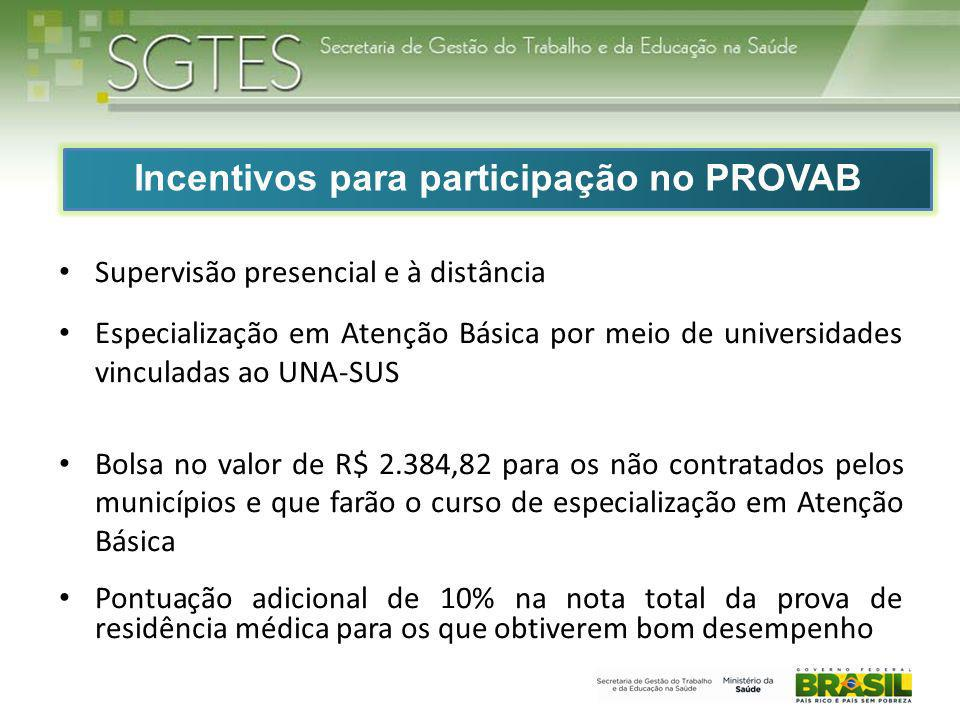 Supervisão presencial e à distância Especialização em Atenção Básica por meio de universidades vinculadas ao UNA-SUS Bolsa no valor de R$ 2.384,82 par